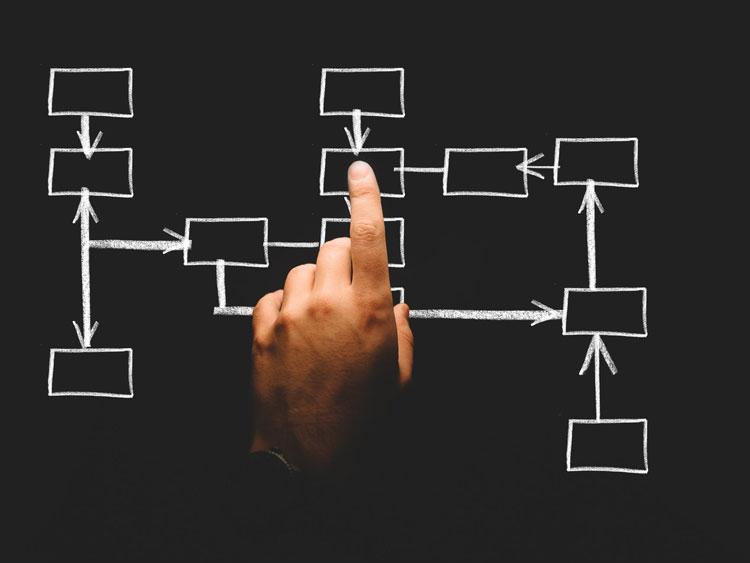 Zur strategischen Organisation gehört auch die Kalkulation der Kosten